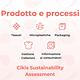 Il Cikis Sustainability Assessment e le categorie di Prodotto e Processi: Tessuti, Microplastiche, Packaging, Gestione delle collezioni, Informazioni e servizi ai consumatori